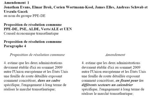 Amendement n°1 formulé par Jonathan Evans, Elmar Brok, Corien Wortmann-Kool, James Elles, Andreas Schwab et Urszula Gacek au nom du groupe PPE-DE